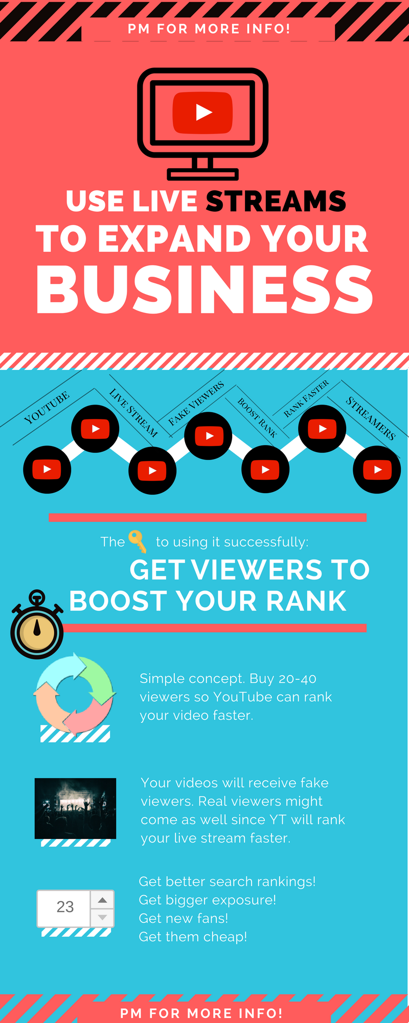 Selling YouTube Live Stream Viewers Rank Your YT Live Stream